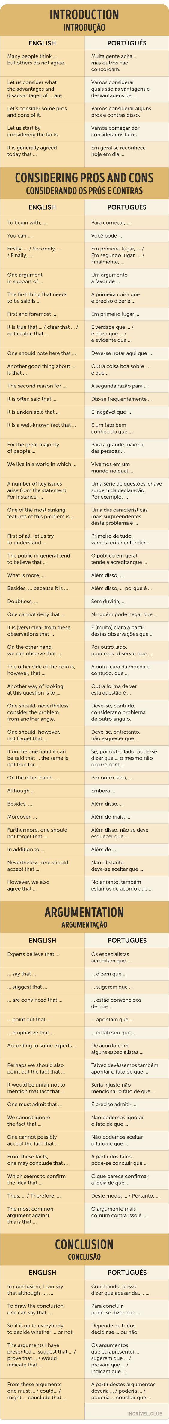 Será útil para você tanto numa conversa como na hora de escrever: