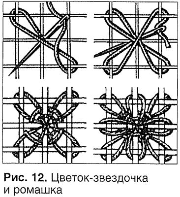 Вышивание: нижегородский гипюр