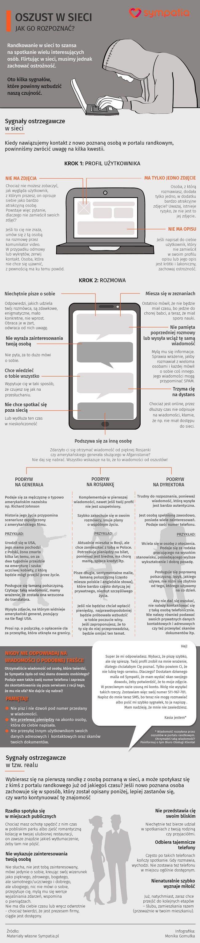 Oszust w sieci - jak go rozpoznać? Infografika