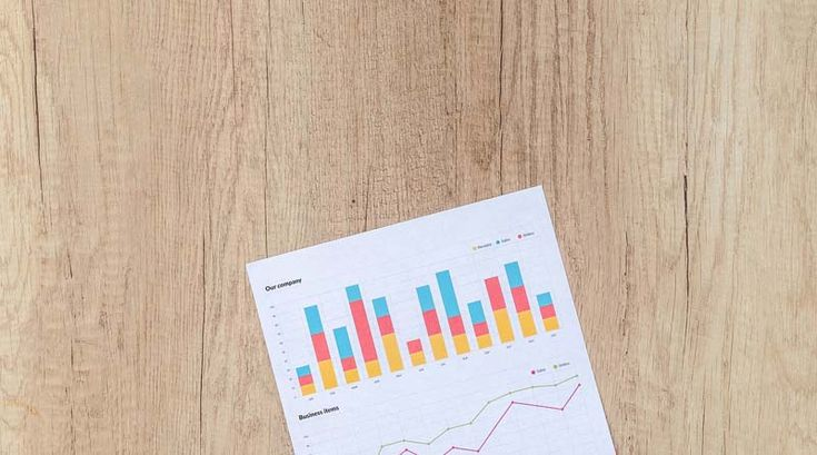 Data analysis and visualization not only allow marketers to better understand the information related to customer behaviour, but also to monitor in real time...