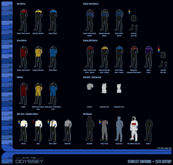 25th Century Starfleet Uniforms | Star Trek Uniforms ...