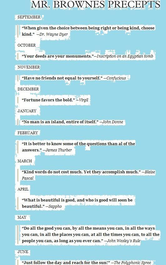 Precepts from WONDER by R.J. Palacio