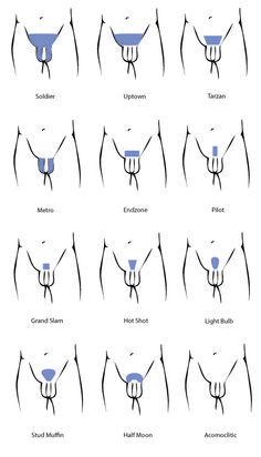 Popular Men's Brazilian Waxing Patterns #brazilianwax #