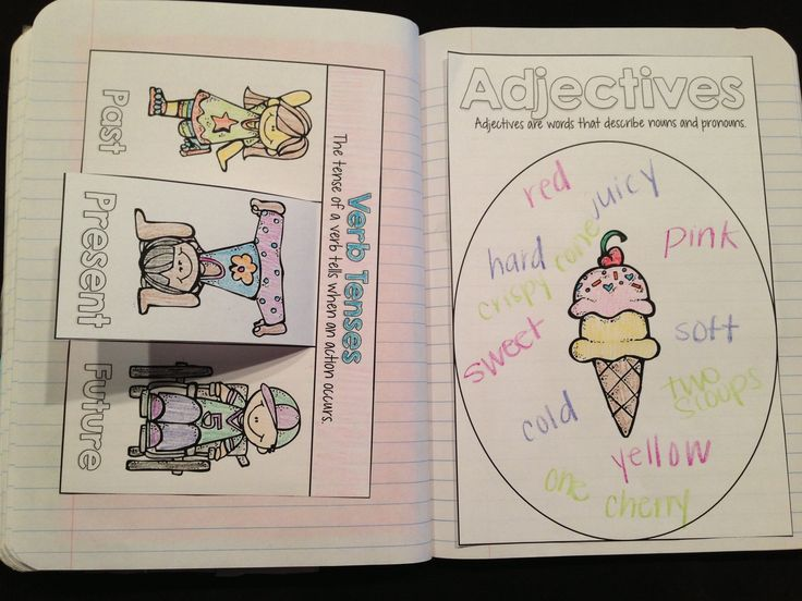 Interactive grammar notebook - verb tenses & adjectives