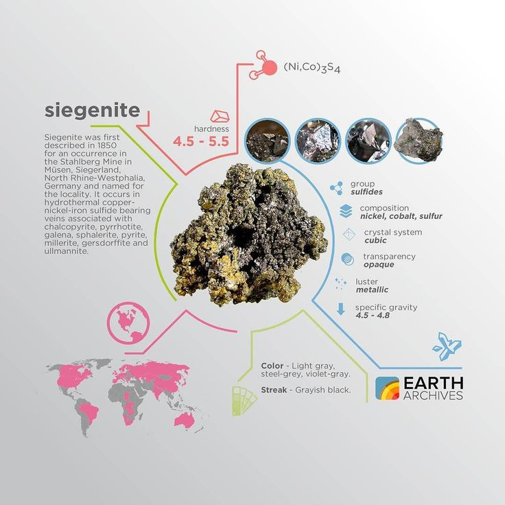 Siegenite was first described in 1850 for an occurrence in the Stahlberg Mine in Müsen Siegerland North Rhine-Westphalia Germany and named for the locality. #science #nature #geology #minerals #rocks #infographic #earth #siegenite #siegerland #rhine #westphalia #germany