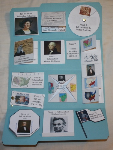 lapbook for CC Cycle 3, weeks 1-12  #classicalconversations #cycle3 #history #lapbook