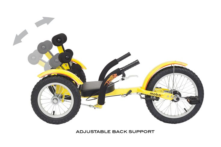 Parenting OC Magazine, a parenting magazine in Orange County, California, recently featured the Mobo Mobito! This cruiser is perfect for kids ages 4 and up!
