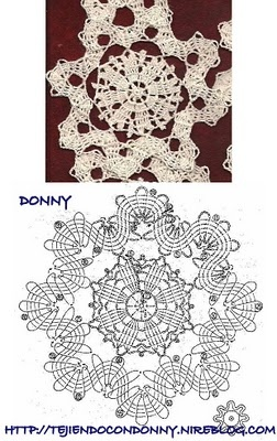 Crochet motif using bruges lace {with diagram}