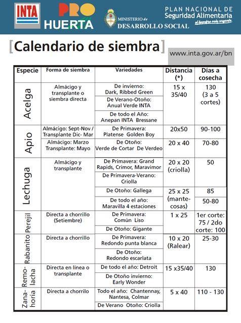 CALENDARIO DE SIEMBRA 2016 | Sabe la Tierra