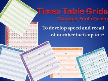Speed grids for times tables number facts by Child at heart | Teachers Pay Teachers