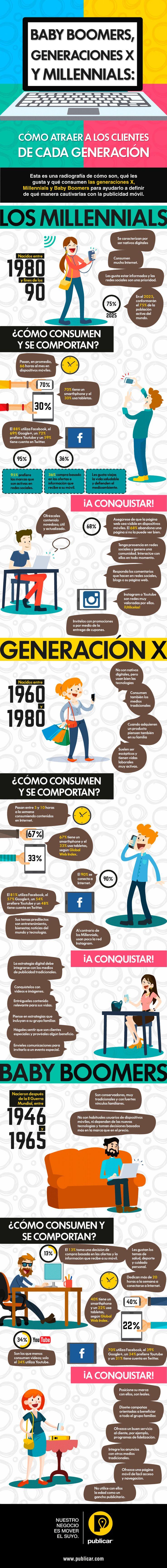 Revisando Google Plus me he encontrado con esta valiosa infografía que seguro que es de vuestro interés. Si tienes un negocio online o utilizas el marketing en redes sociales para atraer a tus pote...