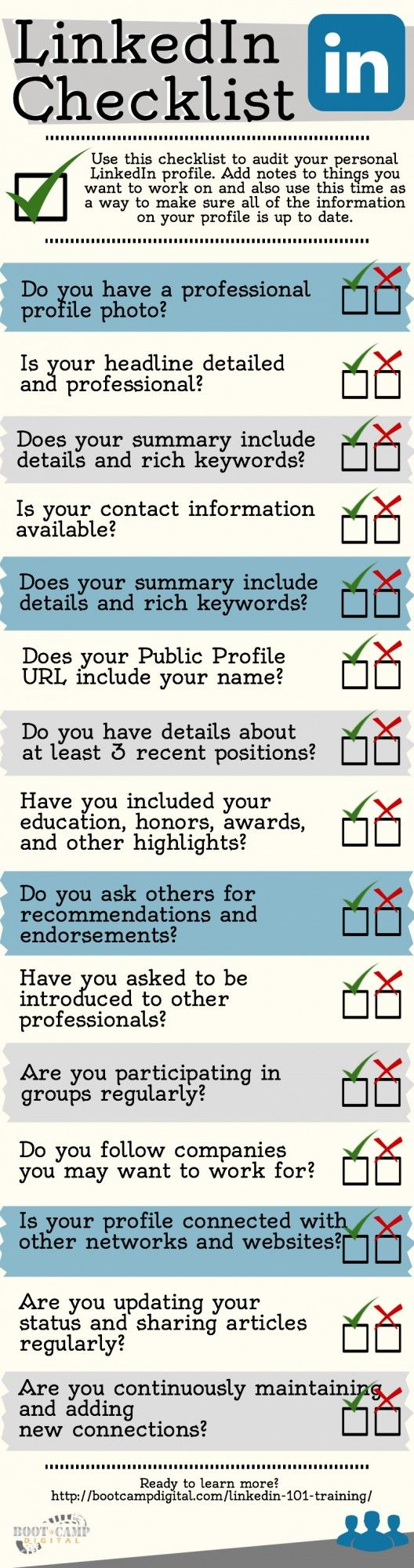 How can you optimise your LinkedIn profile?