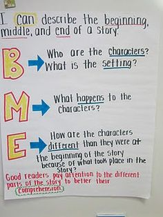 how to teach beginning middle and end to first graders