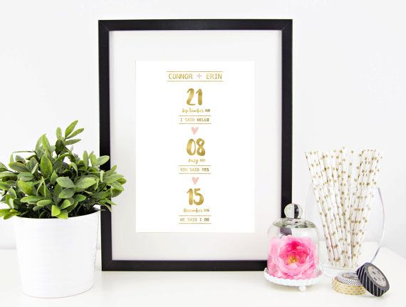 Gold Love Timeline  Valentines  / Anniversary / by lovepaperink