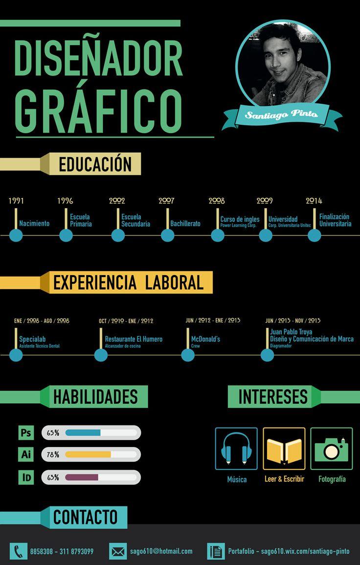 Santiago nos envía su #currículum. ¿Qué te parece? ¡Envíanos tus #ideas, #anuncios, #ilustraciones, #tarjetasdevisita, #currículum, etc.) a info@adaspirant.com y las promocionaremos en nuestro portal, #facebook, #twitter y #pinterest!