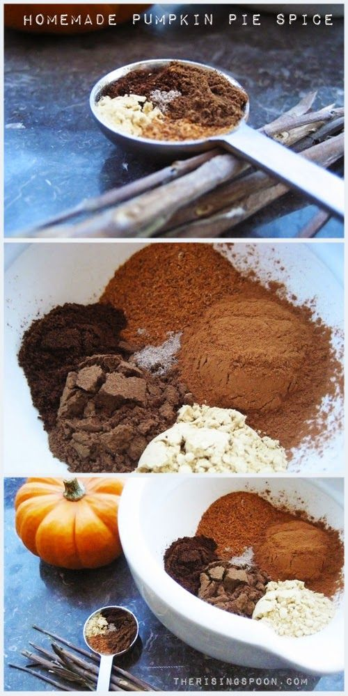 Another spice blend you can make yourself! Cheaper and healthier :-)