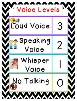 Use a safety pin on the right side of this chart to visually show your students what voice level they should use during various activities throughout the day. Each noise level has words and a picture to go with it (for our young learners). ...And you just have to LOVE the chevron border!Enjoy!