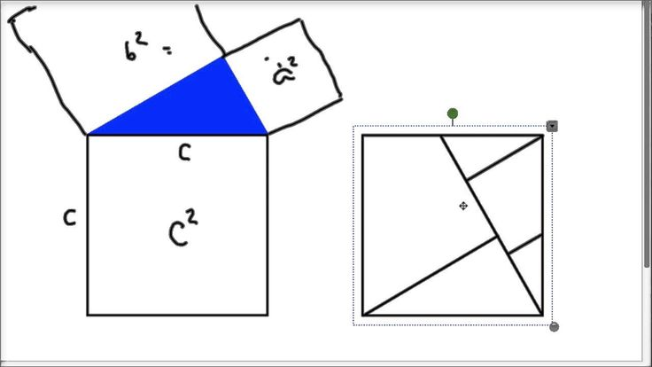 Grade 8, Proof of Pythagoras' Theorem