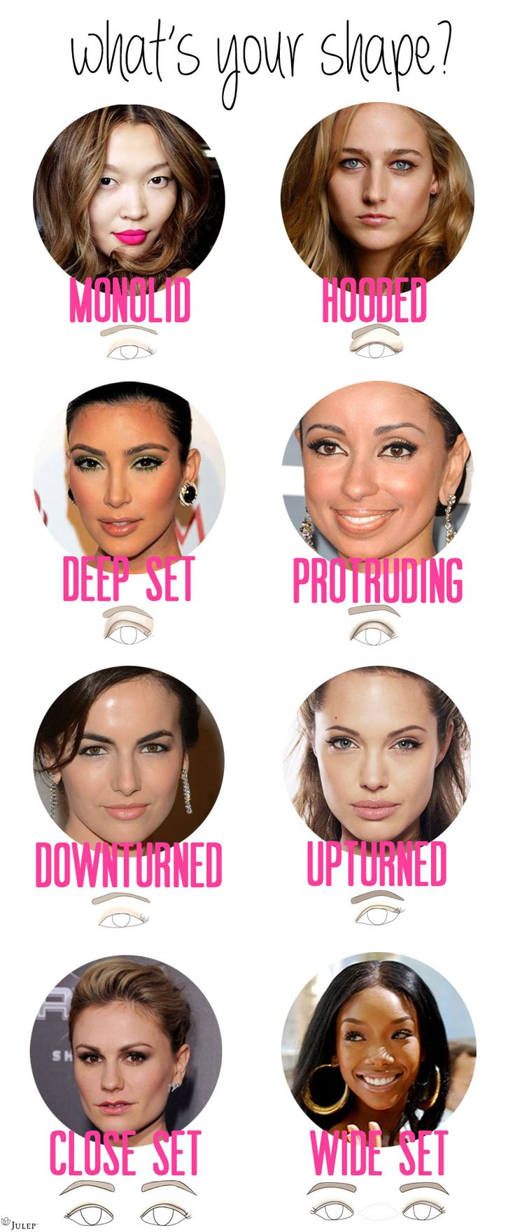 15 Tips and Tricks On How To Flatter Your Eye Shape