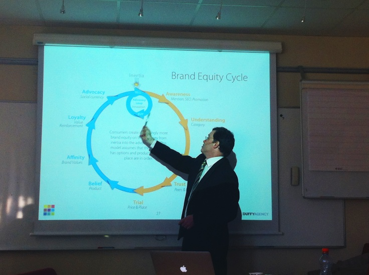 Sean presenting the Brand Equity model in Ex Ante networking by EFL, 2013.