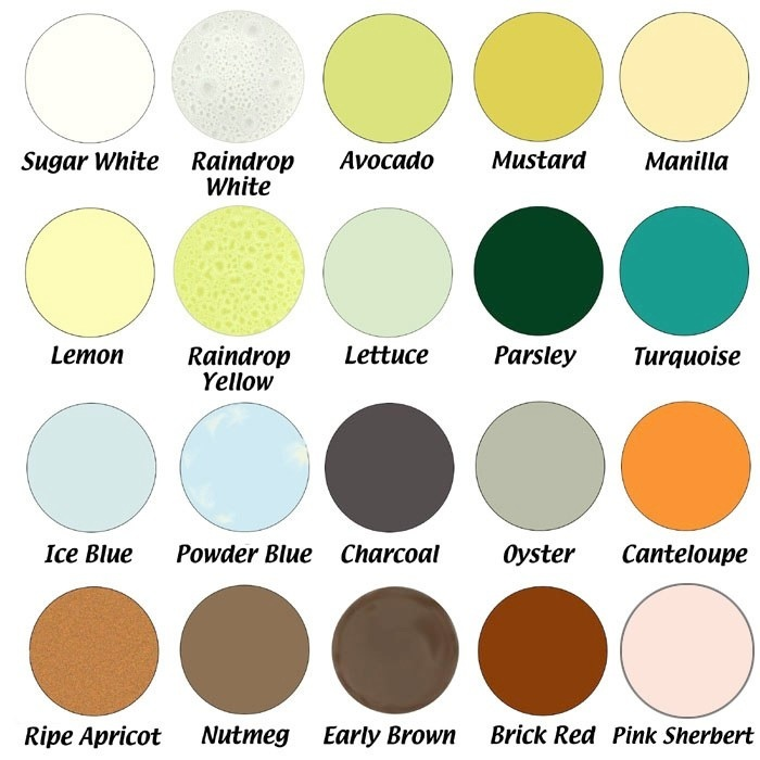 Russel Wright's color glaze chart for the Iroquois Casual dinnerware line.