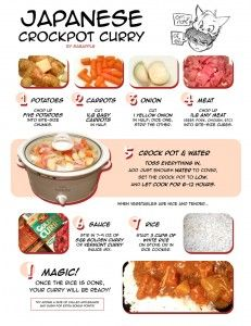 Japanese Crockpot Curry...The pictures were drawn by my very talented grandaughter Melissa. One of her favorite foods has been  curry since she was eight years old. She loves this easy crockpot version.