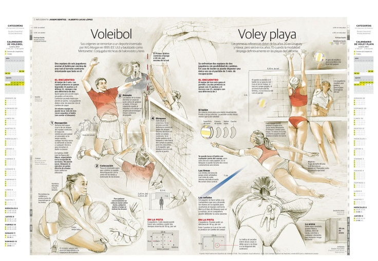 Volleyball and Beach Volley, by Alberto Lucas López (Spain)