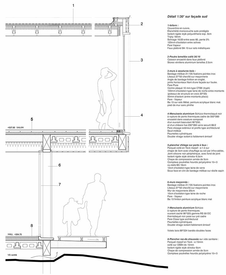 17 best detail images on Pinterest Architectural drawings - type de toiture maison