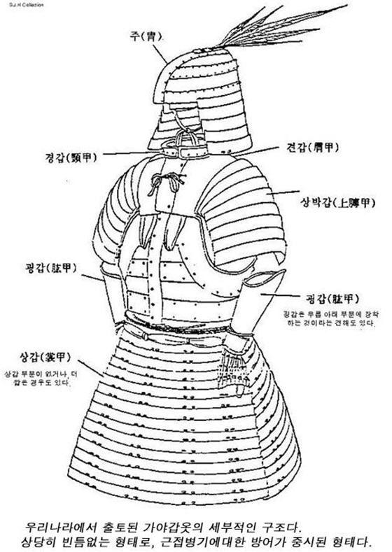 Korean history(Proto-Three kingdom of korea) Gaya kingdom armor (not japan armor)