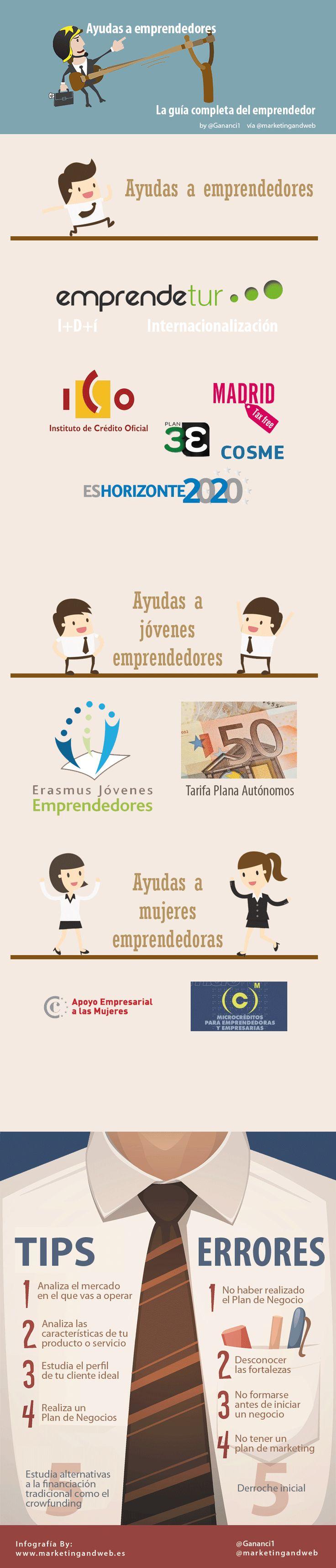 Emprendedores: ayudas – consejos – errores #infografia #infographic #entrepreneurship