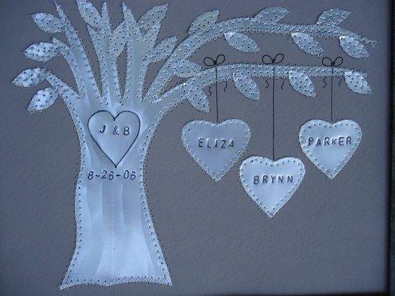 17 best ideas about 7 year anniversary on pinterest gift for 10th anniversary decoration ideas