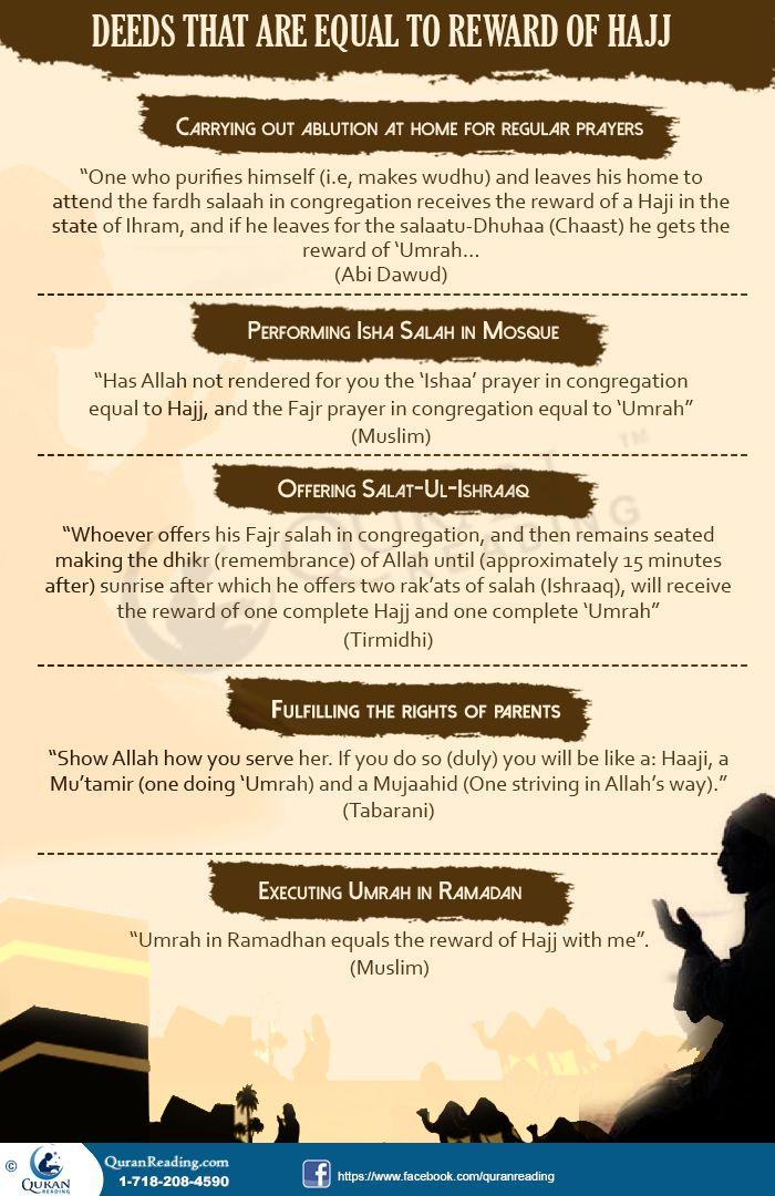 Deeds That Are Equal to Reward of Hajj #hajj