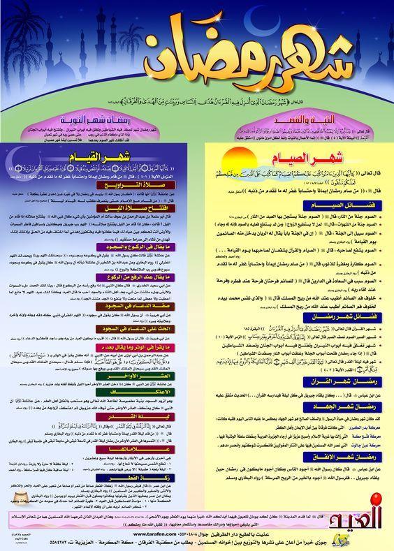 شهر رمضان الصوم الصيام القيام Islam Facts Ramadan Day Learn Islam