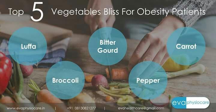 #wellnessconsultant #weightloss  #Delhi #Dieticianindwarka