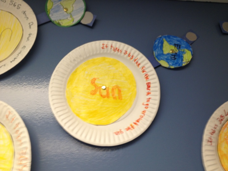 Solar orbit. Teaching students about how the earth orbits around the sun.