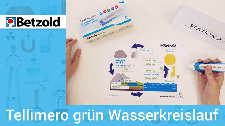 Mejores 48 imágenes de Tellimero für den Unterricht en Pinterest
