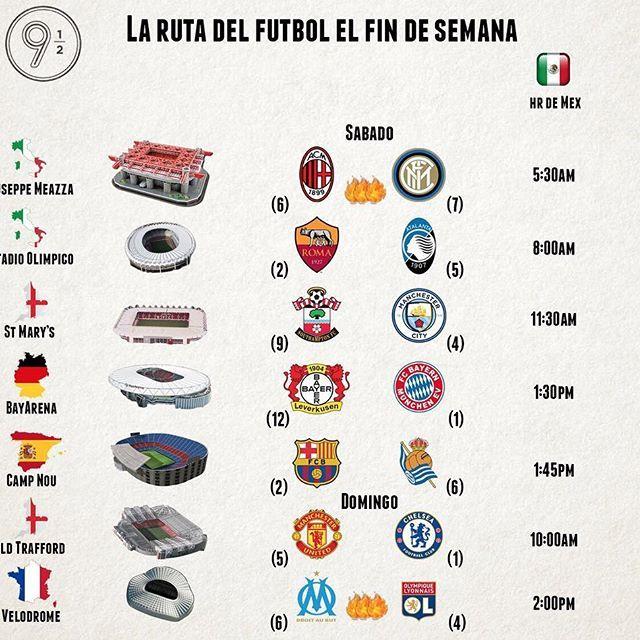 ¿Que partido ver? ¿A que hora? ¿Cuando? #LaRutaDelFútbol #deportes #sport #ball #nike #adidas #stadium #art #infographic #gráfico #info #news #mx #mexico #el9ymedio #soccer #futbol #football #liverpool #everton #benfica #porto #jueventus #napoli #ajax #schalke #feyenoord #arsenal #mcfc