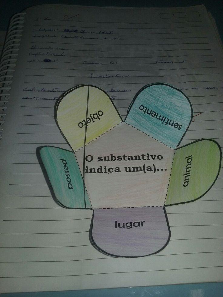 Exemplos de substantivo - aberto