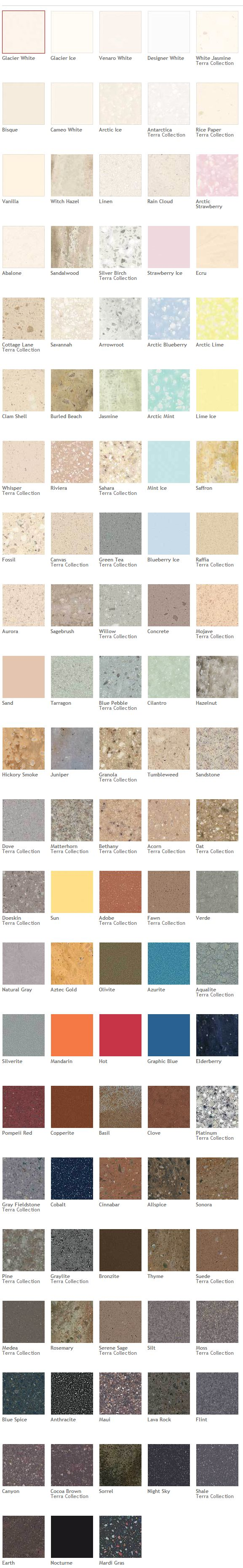 corian of the discussions hazel reviews in are to range right countertops witch