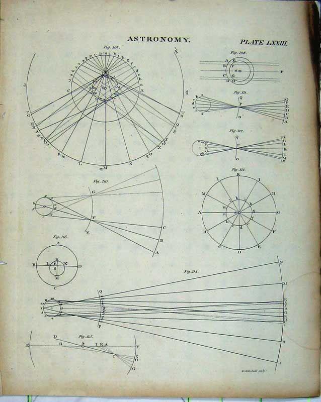 Encyclopaedia Britannica Astronomy Diagrams Drawings