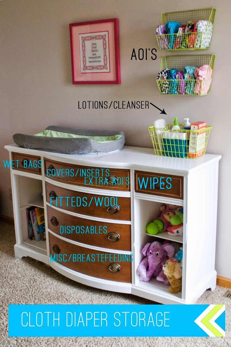 Love the idea of turning an old dresser into a changing table/station, always earlier on the back then bending over a bed or the couch: -o