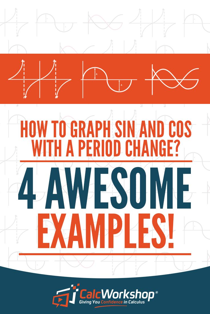 how to find period of cos graph