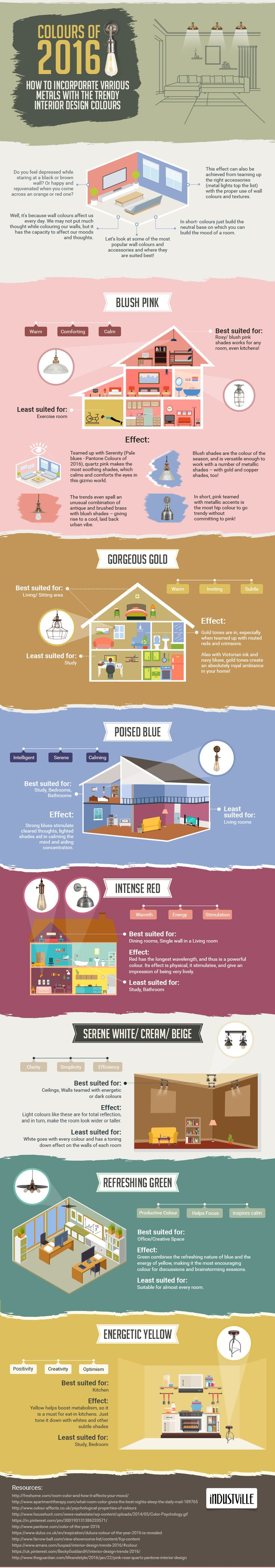 Ever wonder what colors can make a difference in what rooms? This infographic came to us with not only color palettes but what it would look like to combine metals and interior design colors. Metals are a great way to accent a room. By incorporating color with specific metals, your room can really pop with …