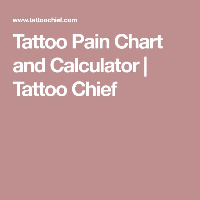 Tattoo Pain Chart and Calculator | Tattoo Chief