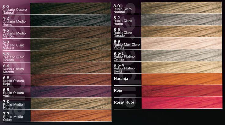 Performance color for the artist needs igora fashion ...