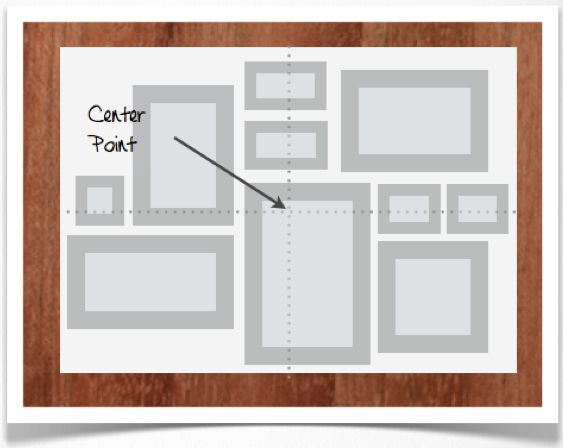 how to create an eclectic art gallery style picture arrangement or grouping
