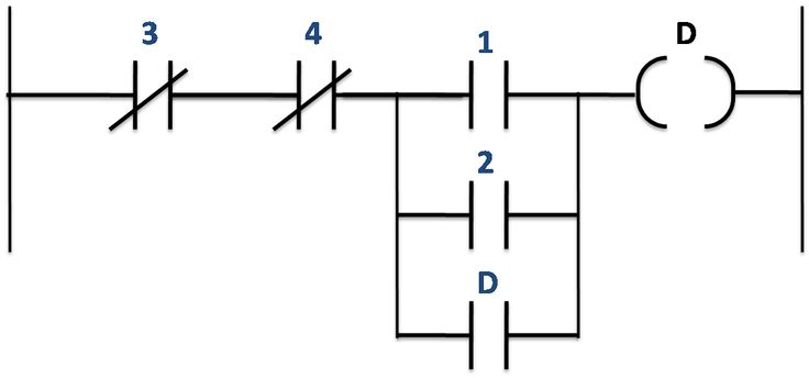 Ladder logic programming examples places to visit pinterest ladder logic programming examples places to visit pinterest logic programming ladder logic and arduino ccuart Image collections