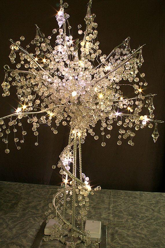 Crystal tree.../                                                       …