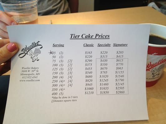 Average Cost Of A Wedding Gift: 1000+ Ideas About Cake Pricing On Pinterest