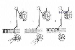 Une astuce pour régler la tension de votre machine | astuce | Blog de Petit Citron